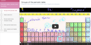 Khan Academy Periodic Table